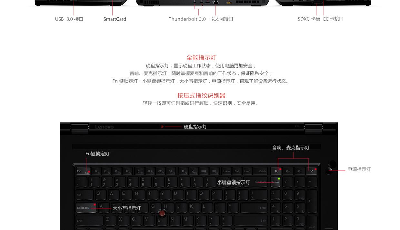 ThinkpadP700